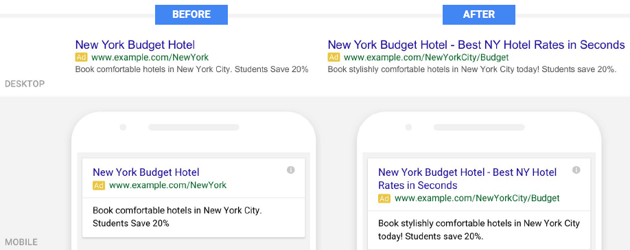 Mobile Text Ads for AdWords have gotten bigger